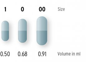 Capsule sizes: 1, 0, 00 (Vol­u­me: 0.50, 0.68, 0.91 ml)